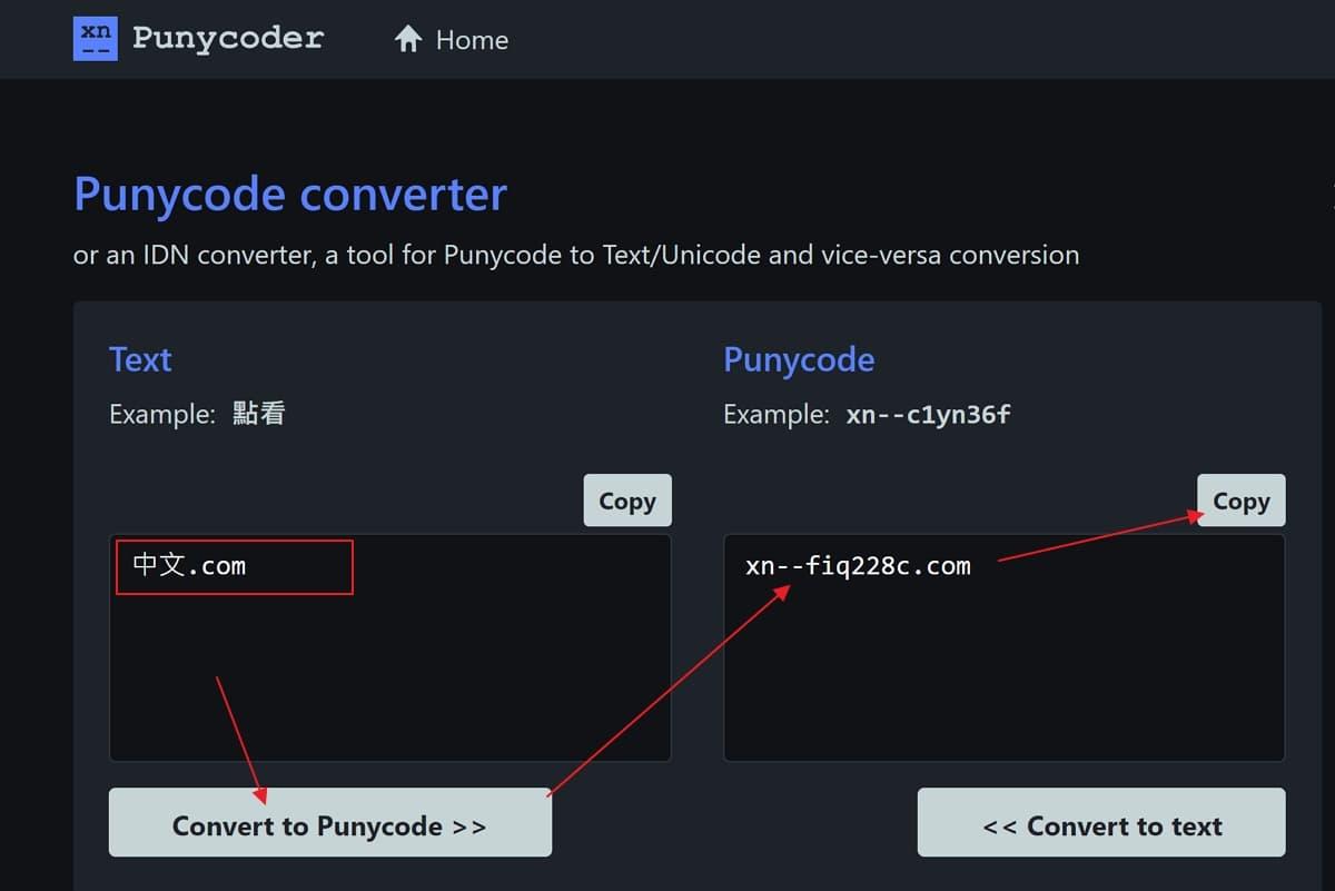 punycode